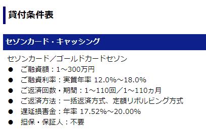 3位.セゾンコバルト・ビジネス・アメリカン・エキスプレス・カード